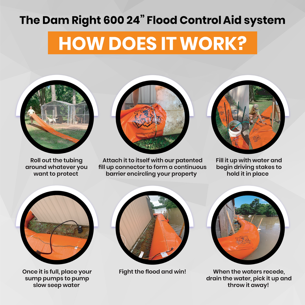 """The Dam Right 600 24"""" Flood Control Aid System & How Does it Work?"""