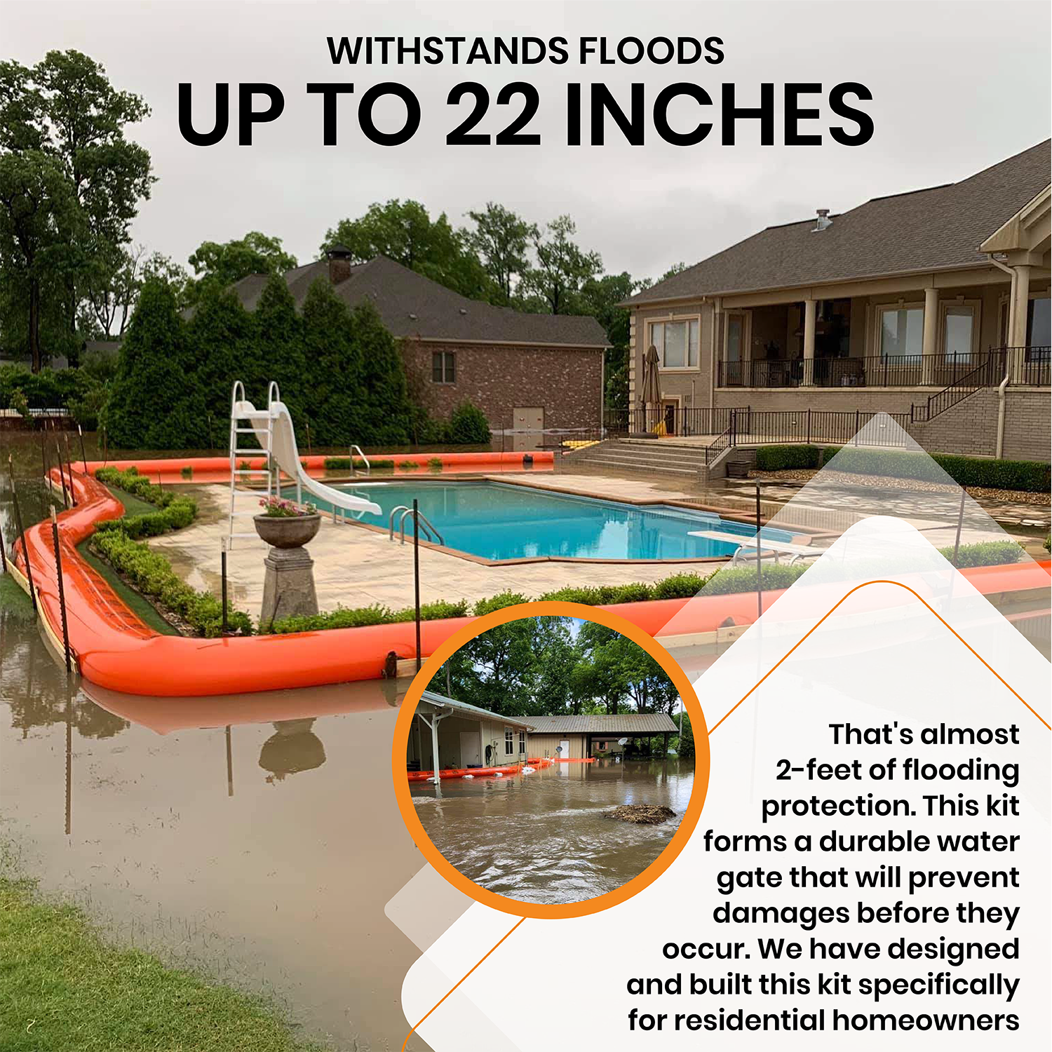 Withstands floods up to 22 inches.